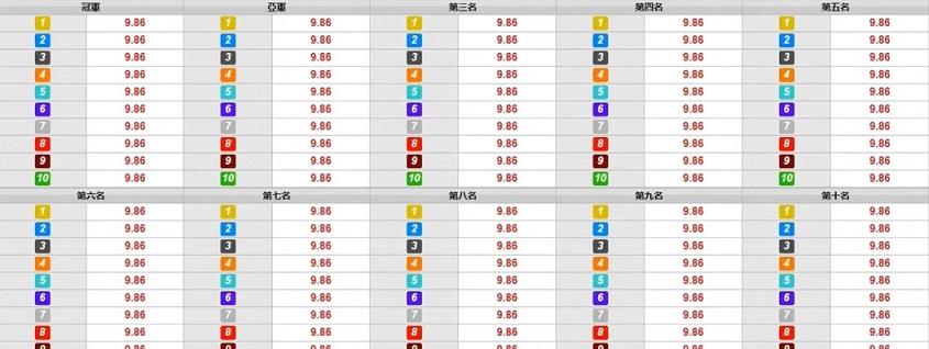【北京賽車玩法技巧】常見的PK10禁忌,如果你是這種人請千萬不要碰
